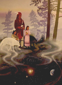 Cherokee Creation Story