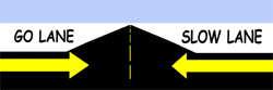 Go lane slow lane bumper sticker