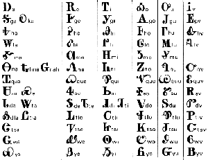 Cherokee Syllabary developed by Sequoyah.