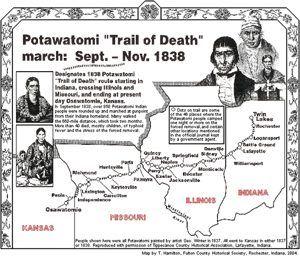 Map courtesy Fulton County Historical Society, Rochester, Indiana.