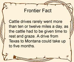 Frontier Fact - Cattle Drives