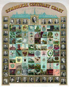 Symbolical Centenary Chart