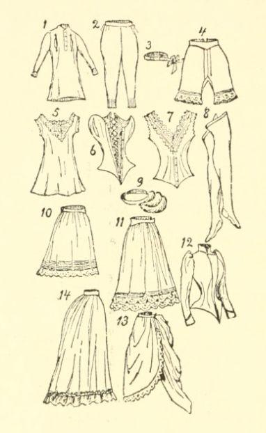 Womens garments