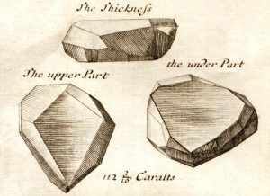 Jean-Baptiste Tavernier's sketch of the original Blue Diamond.