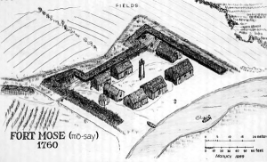 Fort Mose, Florida, 1760