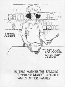 Typhoid Warning Poster