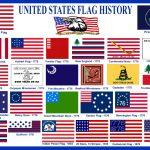 U.S. Flag History by Legends of America.